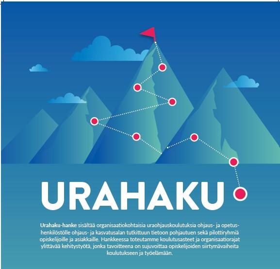 """Vihertävän sininen maisema, jossa vihreitä vuoria. Vuorille on piirretty punaisia pisteitä, joiden välissä menee viivat. Vuorten alla teksti """"Urahaku-hanke sisältää organisaatiokohtaisia uraohjauskoulutuksia ohjaus- ja opetushenkilöstölle ohjaus- ja kasvatusalan tutkittuun tietoon pohjautuen sekä pilottiryhmiä opiskelijoille ja asiakkaille. Hankkeessa toteutamme koulutusasteet ja organisaatiorajat ylittävää kehitystyötä, jonka tavoitteena on sujuvoittaa opiskelijoiden siirtymävaiheita koulutukseen ja työelämään."""""""